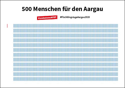 Flüchtlingstag Baden, 20. Juni 2020